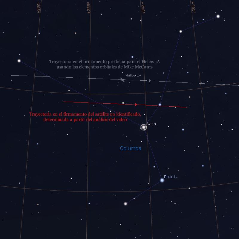 Trayectoria en el firmamento predicha para el satélite Helios 1A a partir de los elementos orbitales generados por Mike McCants, y comparación con la trayectoria del objeto observada en el video. Créditos de la imagen: Ricardo J. Tohmé.